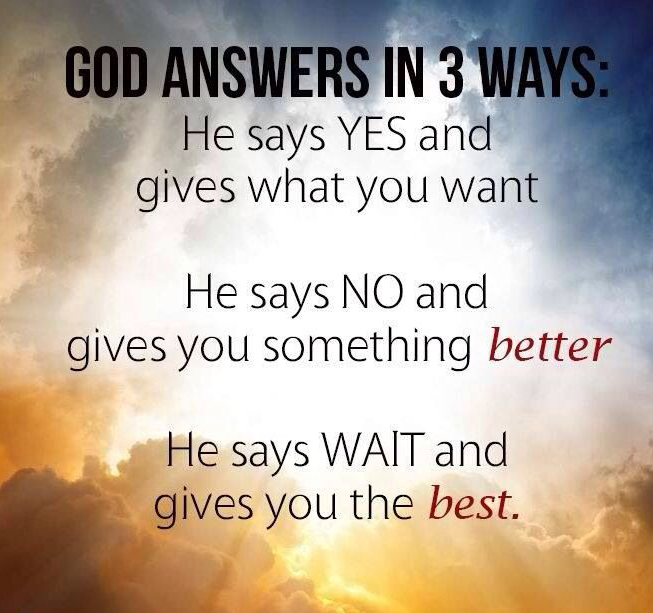 God answers in 3 ways.